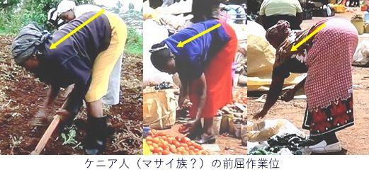 ケニア人の前屈作業位