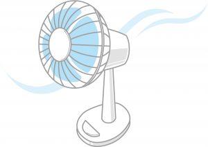 扇風機の弱・中・強による電気代の差